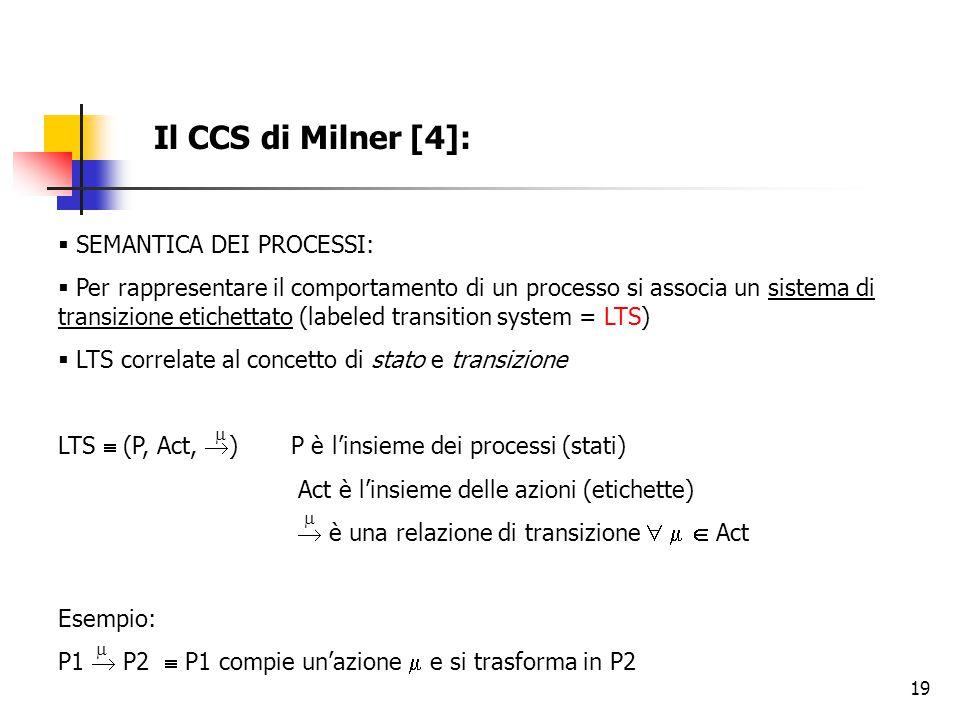 Il CCS di Milner [4]: SEMANTICA DEI PROCESSI: